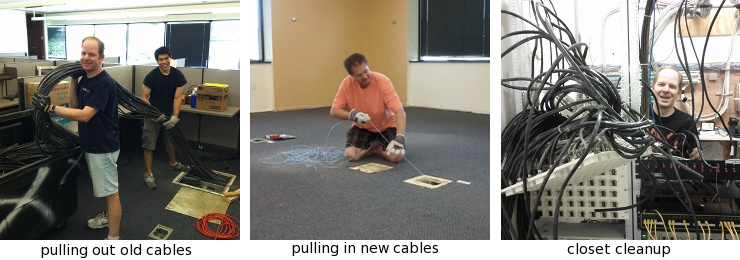 pulling cables